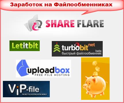 Что такое заработок на файлообменниках ?