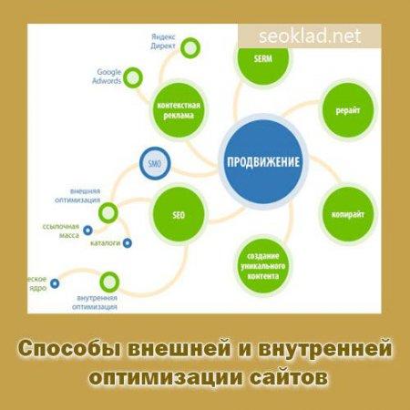 Способы внешней и внутренней оптимизации сайтов